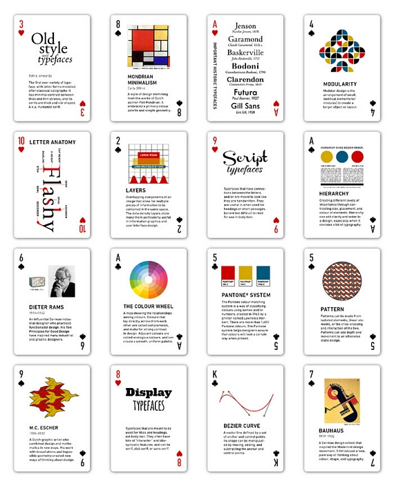 Bauhaus Graphic Designers List