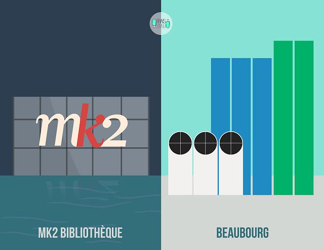 Img-1beaubourgvsmk2-2