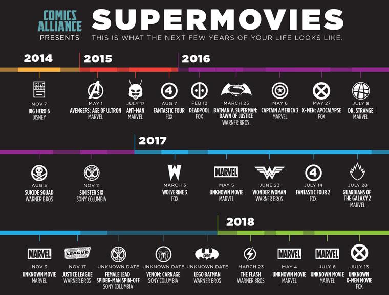 img-superhero-movies-infographic-1