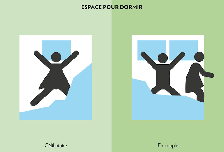 femme-celibataire-couple-sommeil