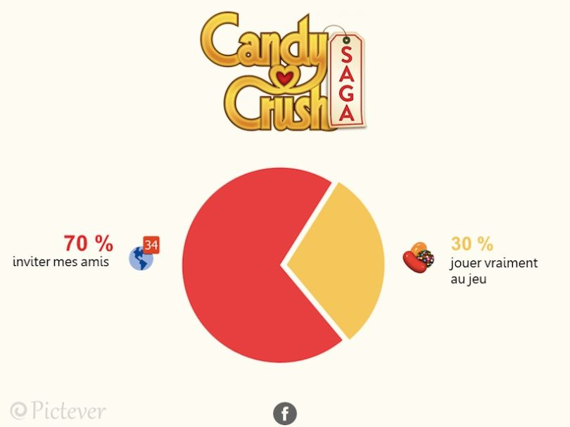 Candy-Crush-810x607