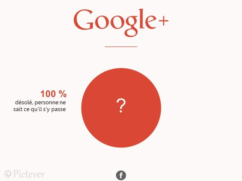 Google-810x607