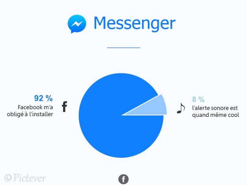 Messenger-810x607