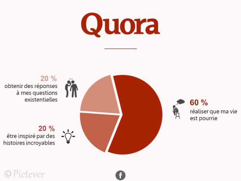 Quora-810x607