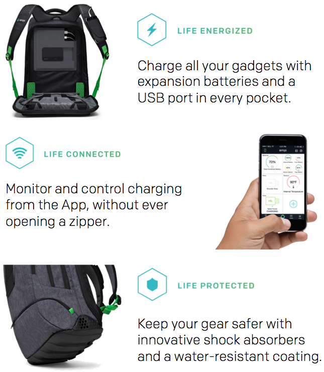 ampl-smartest-backpack