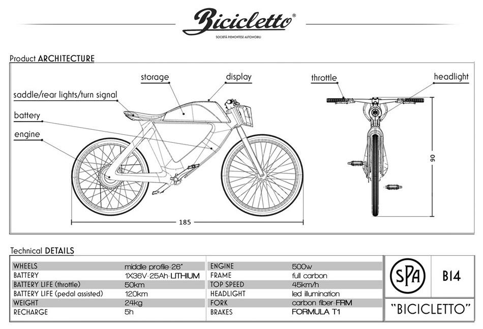 spa-bicicletto-velo_electrique_05