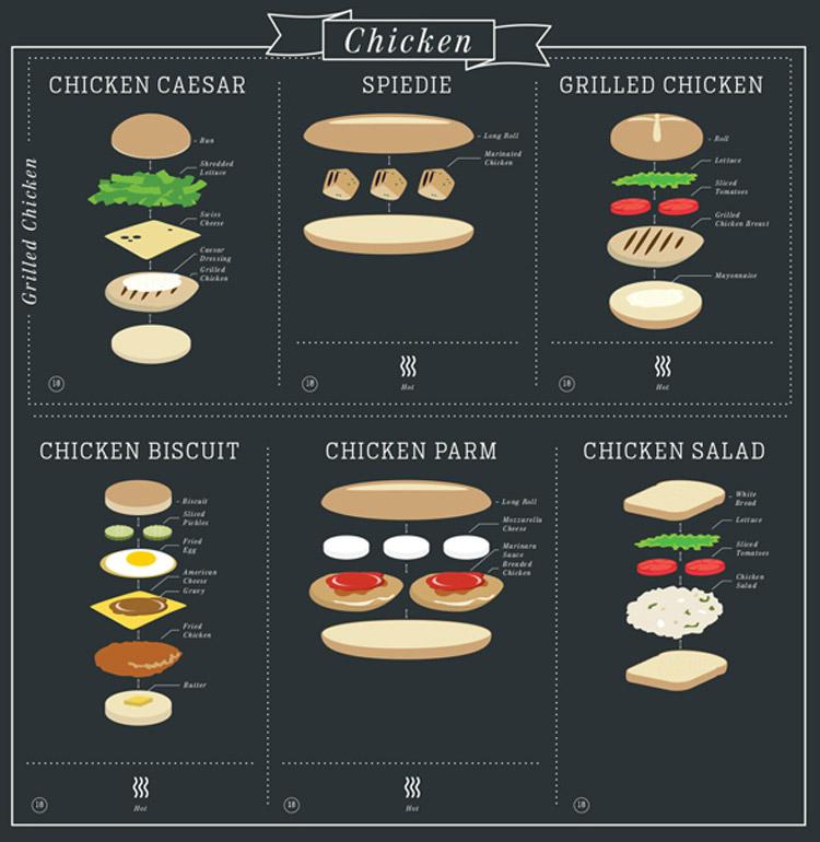 hamburgers_infographie_02