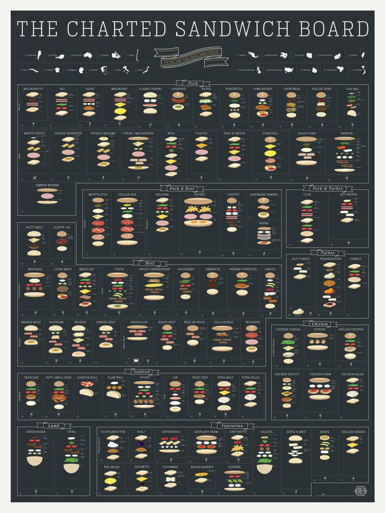 hamburgers_infographie_03