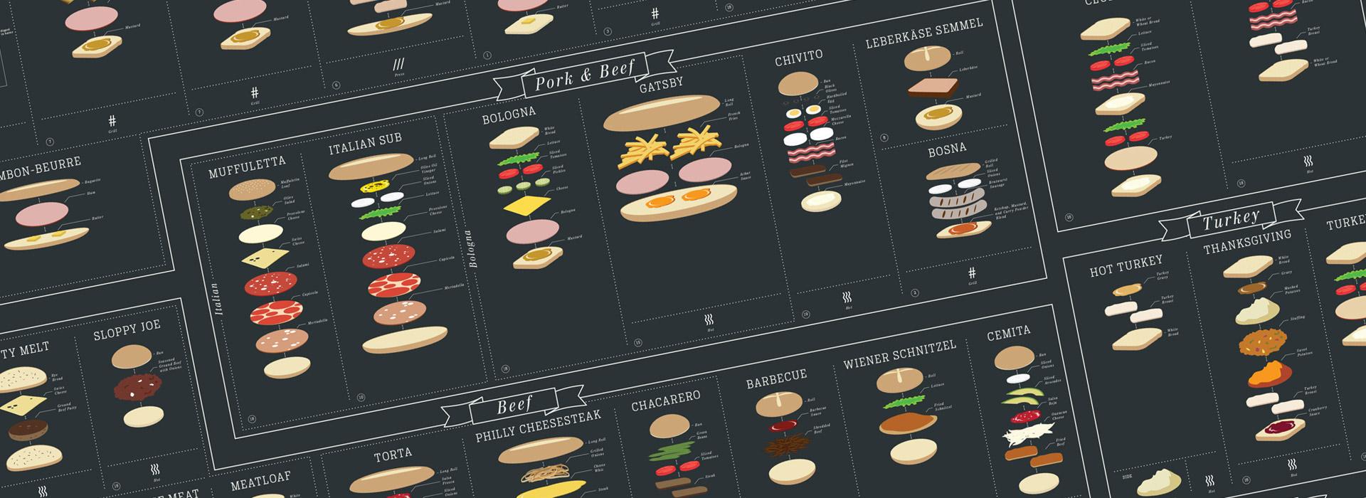 hamburgers_infographie_home