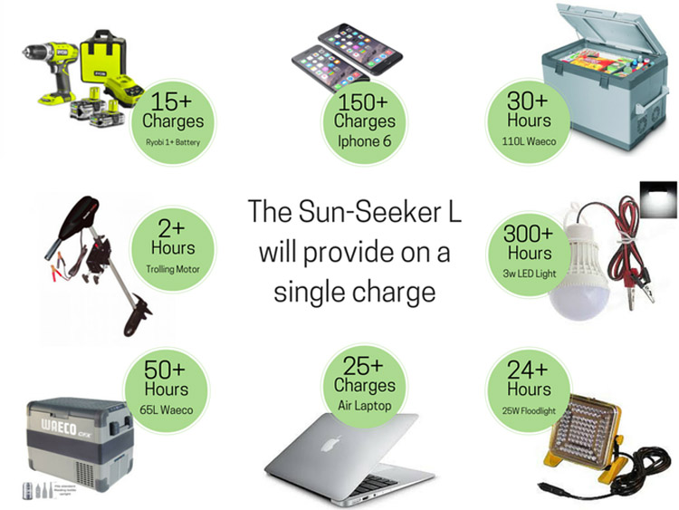 sun_seeker_panneaux_solaires_portables_04