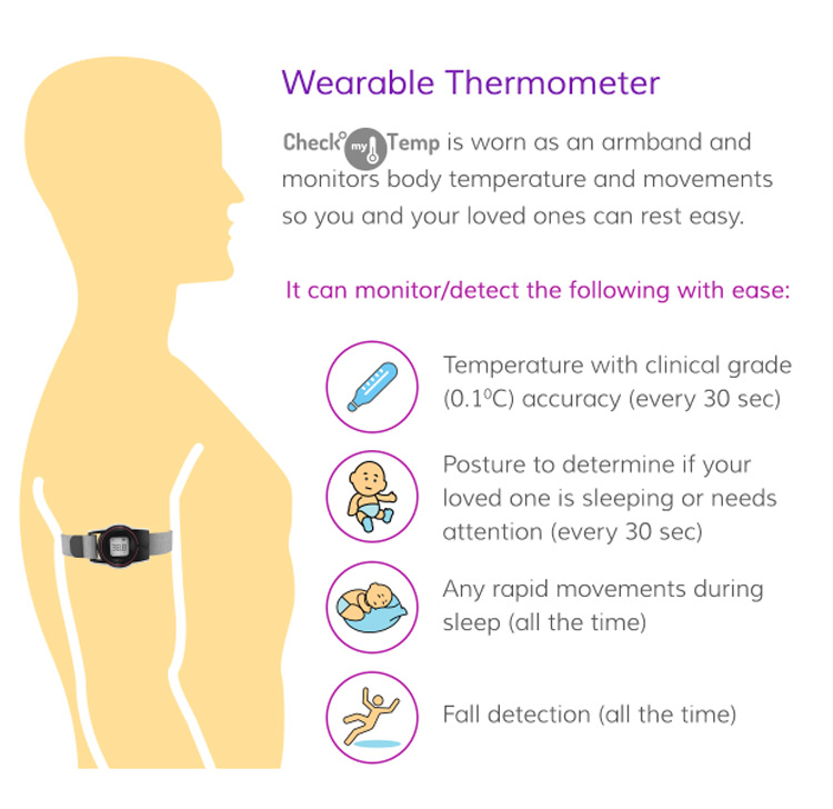 check-my-temp-thermometre-connecte-bracelet-chasseursdecool-02