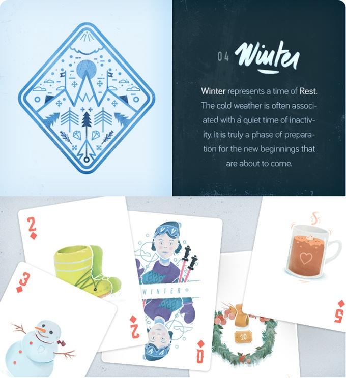 the season pass carte de jeu thematisées graphisme 06