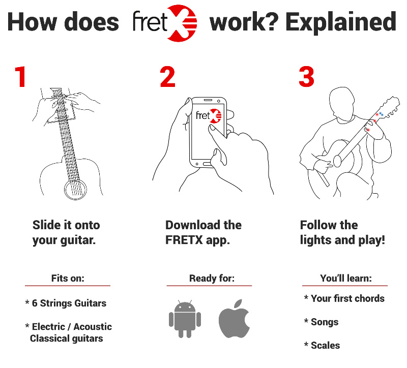 accessoire-connecte-guitare-indiegogo-fretx-01